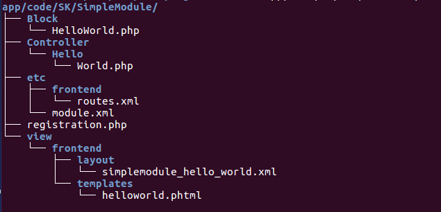 How to create a simple Hello World module in Magento 2?